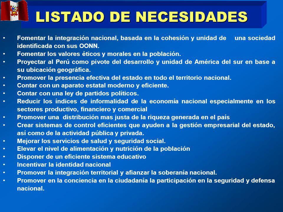LISTADO DE NECESIDADES Fomentar la integración nacional, basada en la cohesión y unidad de una sociedad identificada con sus OONN.