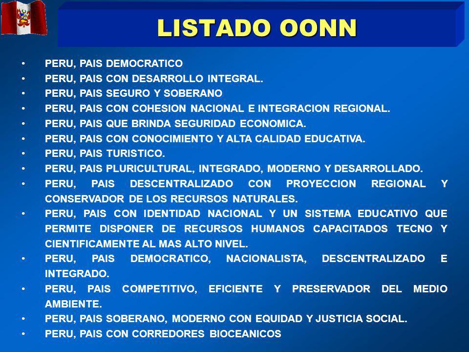 LISTADO OONN PERU, PAIS DEMOCRATICO PERU, PAIS CON DESARROLLO INTEGRAL.