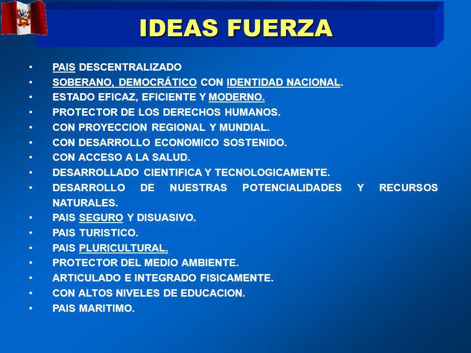 IDEAS FUERZA PAIS DESCENTRALIZADO SOBERANO, DEMOCRÁTICO CON IDENTIDAD NACIONAL.