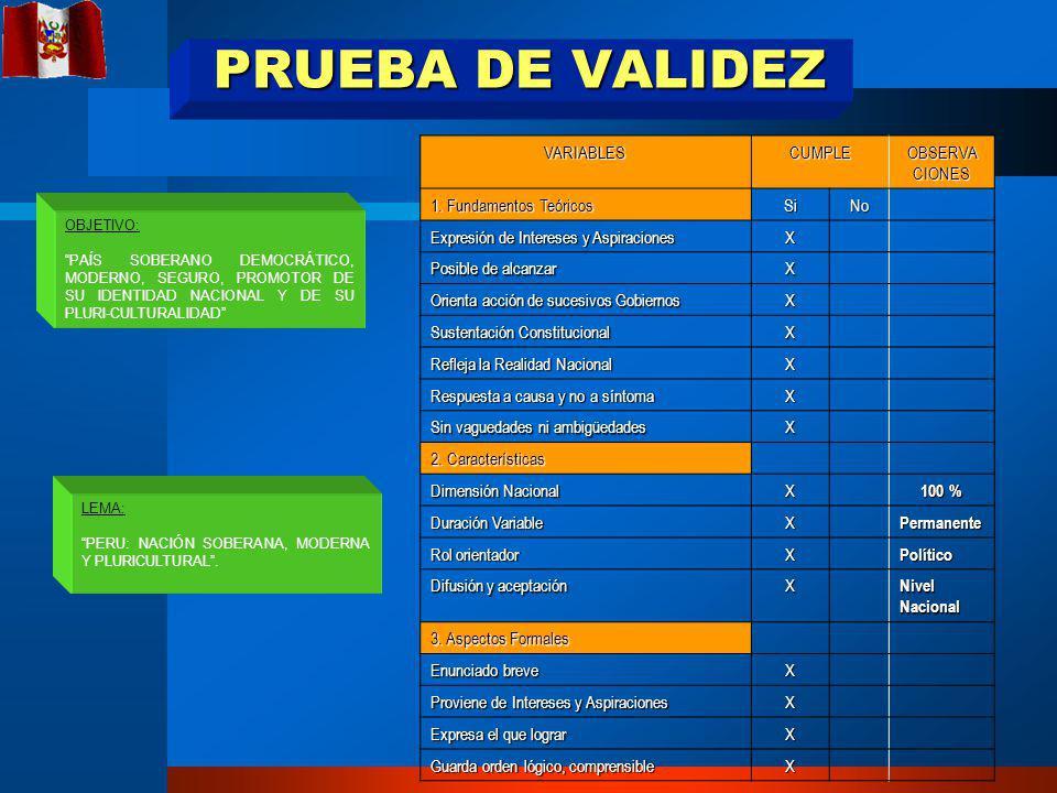 PRUEBA DE VALIDEZ VARIABLESCUMPLE OBSERVA CIONES 1.