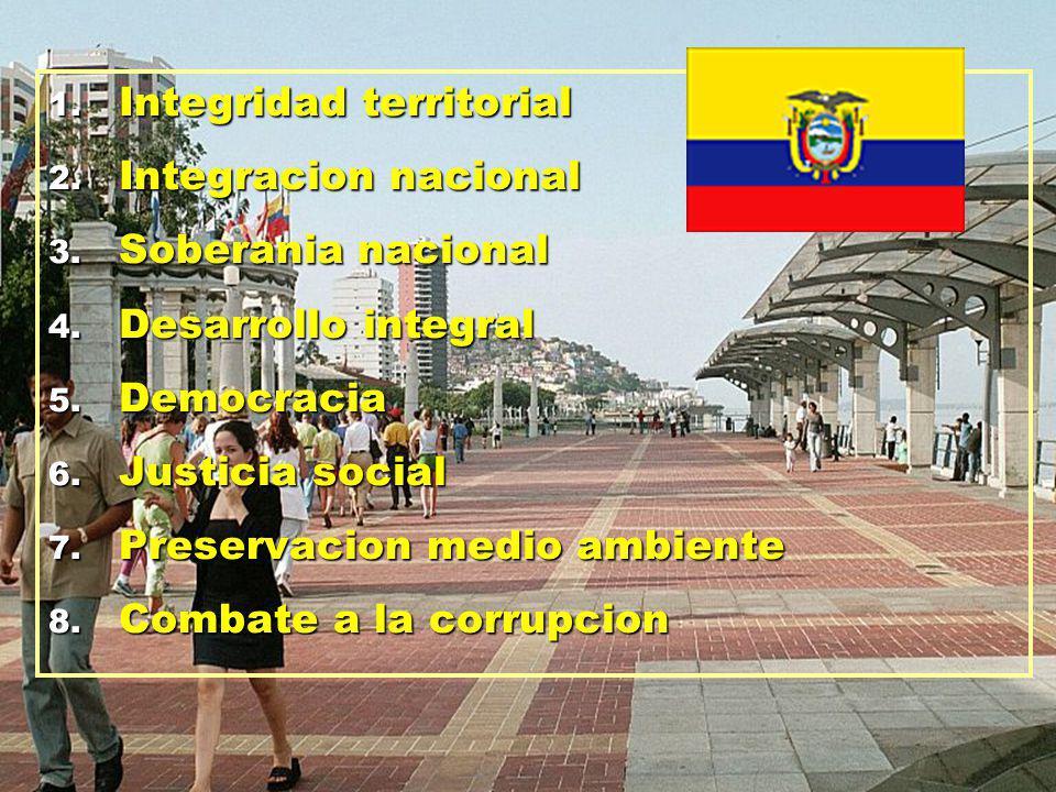 1. Integridad territorial 2. Integracion nacional 3.