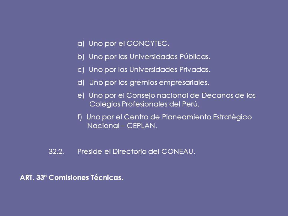 a) Uno por el CONCYTEC. b) Uno por las Universidades Públicas. c) Uno por las Universidades Privadas. d) Uno por los gremios empresariales. e) Uno por