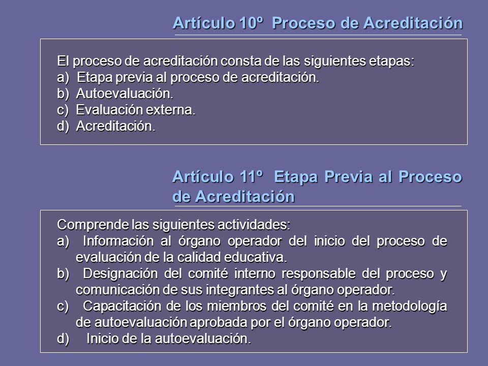 Artículo 10º Proceso de Acreditación Artículo 10º Proceso de Acreditación Artículo 11º Etapa Previa al Proceso de Acreditación Comprende las siguiente