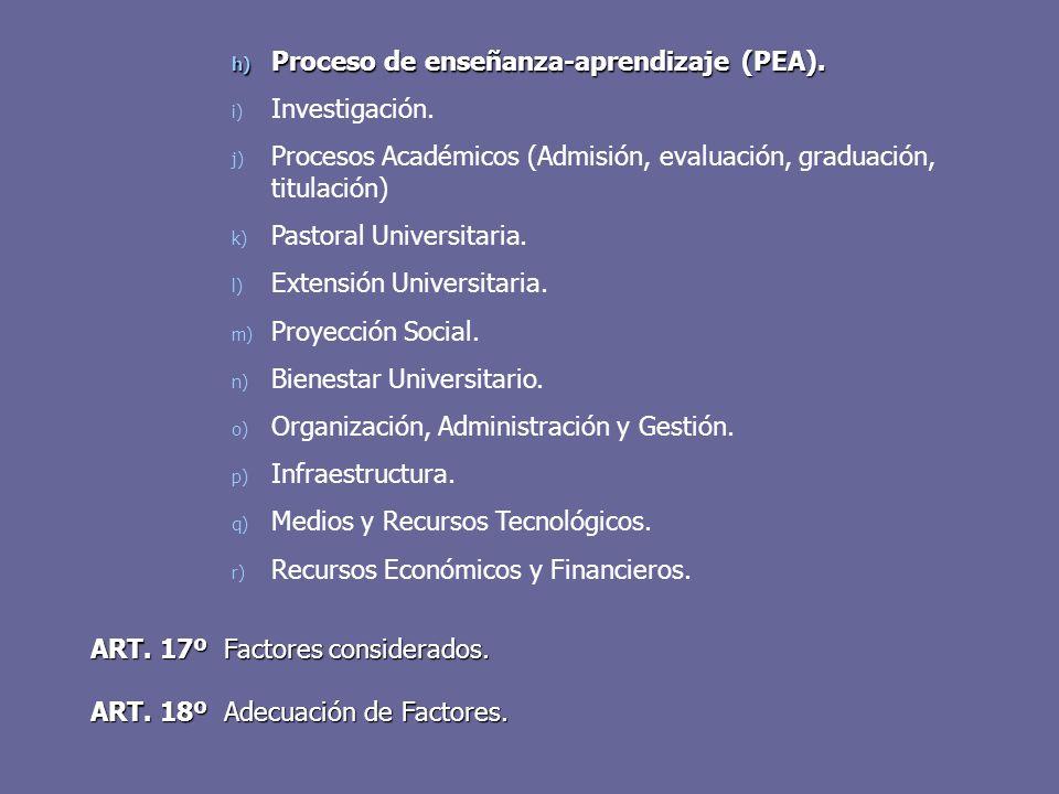 ART. 17º Factores considerados. ART. 18º Adecuación de Factores. h) Proceso de enseñanza-aprendizaje (PEA). i) Investigación. j) Procesos Académicos (