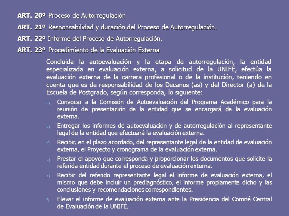 ART. 20º Proceso de Autorregulación ART. 21º Responsabilidad y duración del Proceso de Autorregulación. ART. 22º Informe del Proceso de Autorregulació