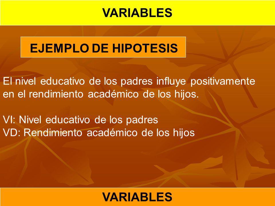 EJEMPLO DE HIPOTESIS El nivel educativo de los padres influye positivamente en el rendimiento académico de los hijos. VI: Nivel educativo de los padre