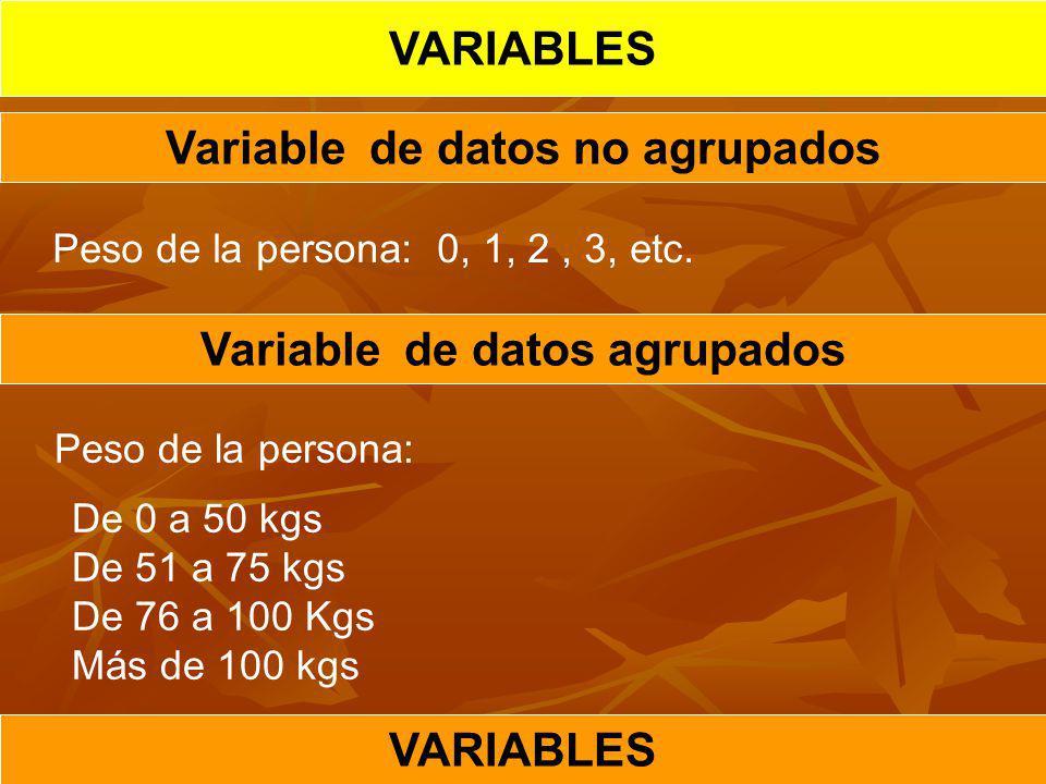 Variable de datos no agrupados VARIABLES Peso de la persona: 0, 1, 2, 3, etc. Variable de datos agrupados Peso de la persona: De 0 a 50 kgs De 51 a 75