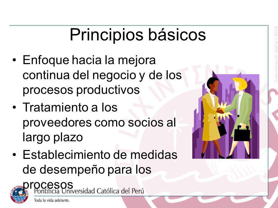 Principios básicos Enfoque hacia la mejora continua del negocio y de los procesos productivos Tratamiento a los proveedores como socios al largo plazo