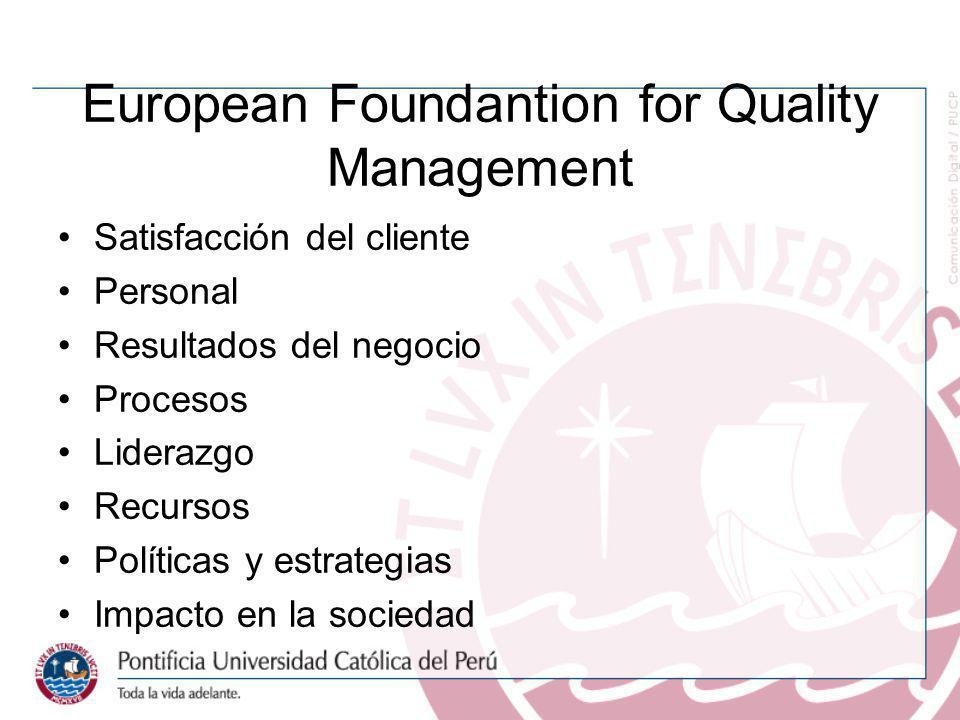 European Foundantion for Quality Management Satisfacción del cliente Personal Resultados del negocio Procesos Liderazgo Recursos Políticas y estrategi