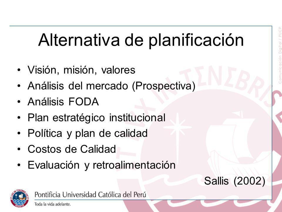 Alternativa de planificación Visión, misión, valores Análisis del mercado (Prospectiva) Análisis FODA Plan estratégico institucional Política y plan d