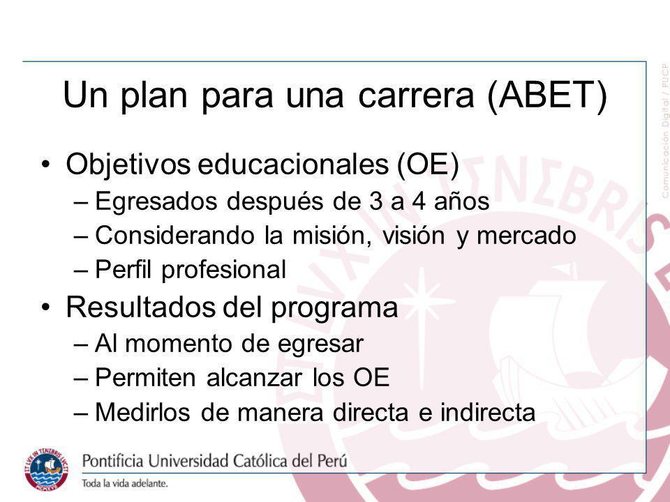 Un plan para una carrera (ABET) Objetivos educacionales (OE) –Egresados después de 3 a 4 años –Considerando la misión, visión y mercado –Perfil profes