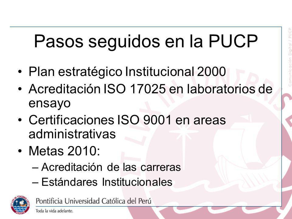 Pasos seguidos en la PUCP Plan estratégico Institucional 2000 Acreditación ISO 17025 en laboratorios de ensayo Certificaciones ISO 9001 en areas admin