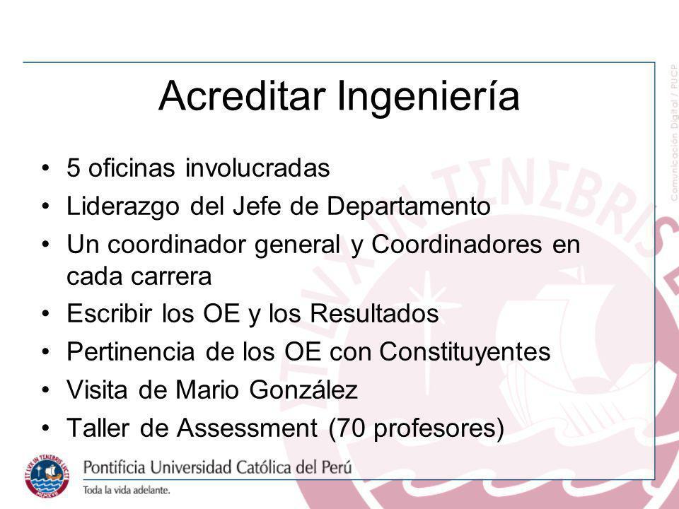 Acreditar Ingeniería 5 oficinas involucradas Liderazgo del Jefe de Departamento Un coordinador general y Coordinadores en cada carrera Escribir los OE