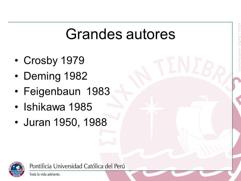 Grandes autores Crosby 1979 Deming 1982 Feigenbaun 1983 Ishikawa 1985 Juran 1950, 1988