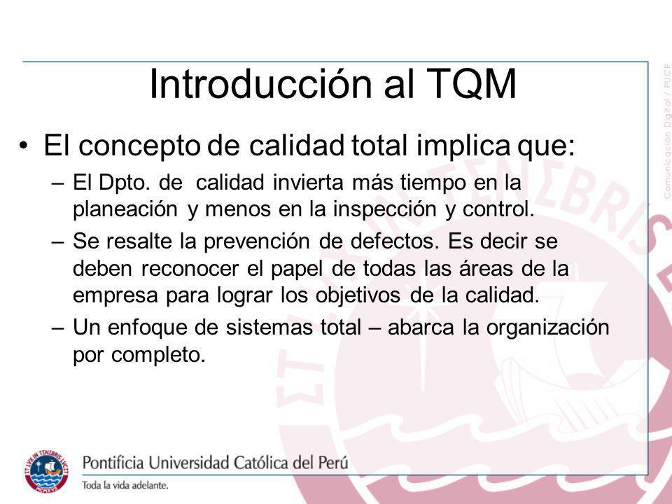 Introducción al TQM El concepto de calidad total implica que: –El Dpto. de calidad invierta más tiempo en la planeación y menos en la inspección y con