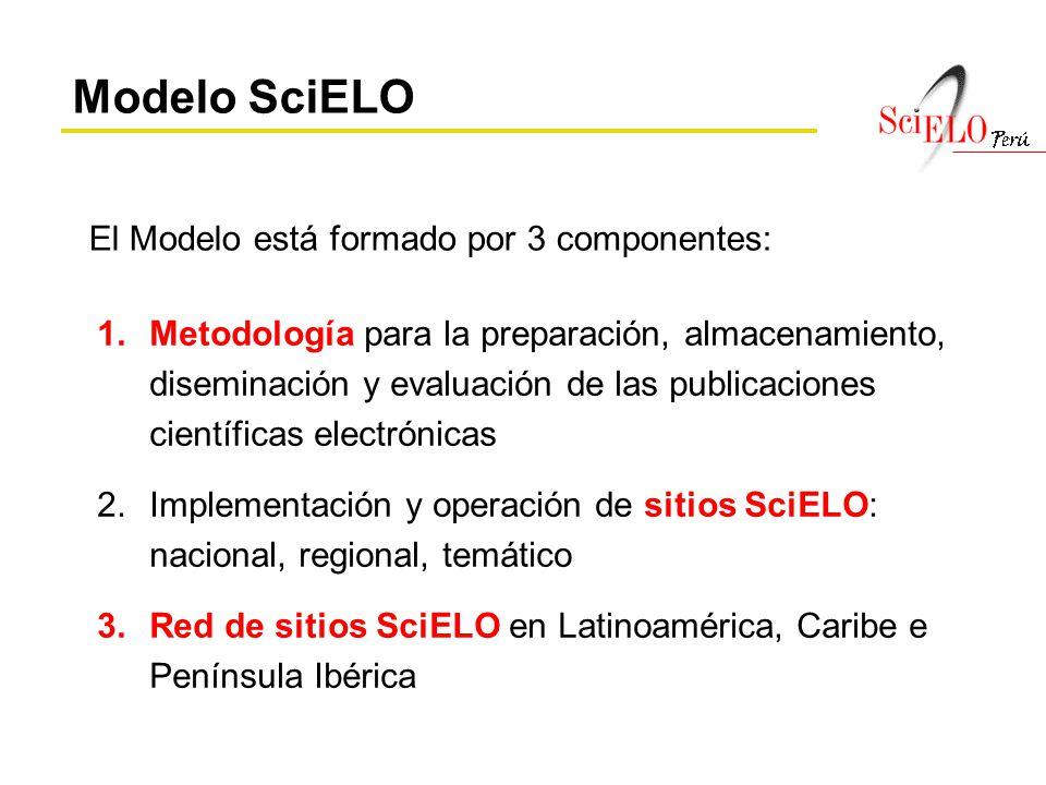 Modelo SciELO 1.Metodología para la preparación, almacenamiento, diseminación y evaluación de las publicaciones científicas electrónicas 2.Implementac