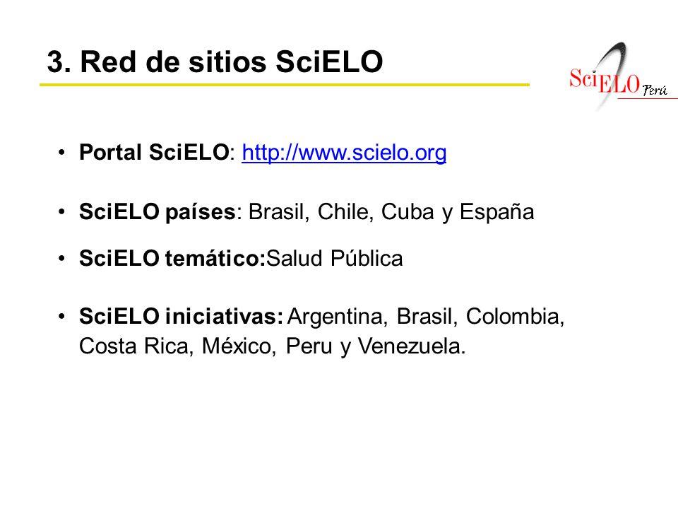 3. Red de sitios SciELO Portal SciELO: http://www.scielo.orghttp://www.scielo.org SciELO países: Brasil, Chile, Cuba y España SciELO temático:Salud Pú