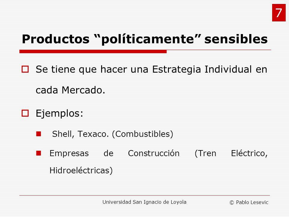 © Pablo Lesevic Universidad San Ignacio de Loyola Productos políticamente sensibles Se tiene que hacer una Estrategia Individual en cada Mercado. Ejem
