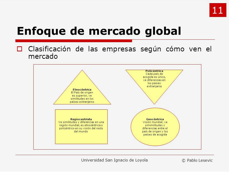 © Pablo Lesevic Universidad San Ignacio de Loyola Clasificación de las empresas según cómo ven el mercado Enfoque de mercado global Etnocéntrica El Pa