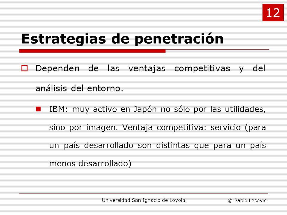 © Pablo Lesevic Universidad San Ignacio de Loyola Estrategias de penetración Dependen de las ventajas competitivas y del análisis del entorno. IBM: mu