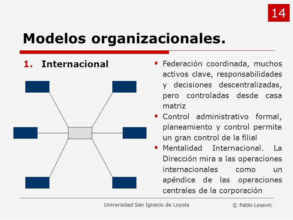 © Pablo Lesevic Universidad San Ignacio de Loyola Modelos organizacionales. 1.Internacional Federación coordinada, muchos activos clave, responsabilid