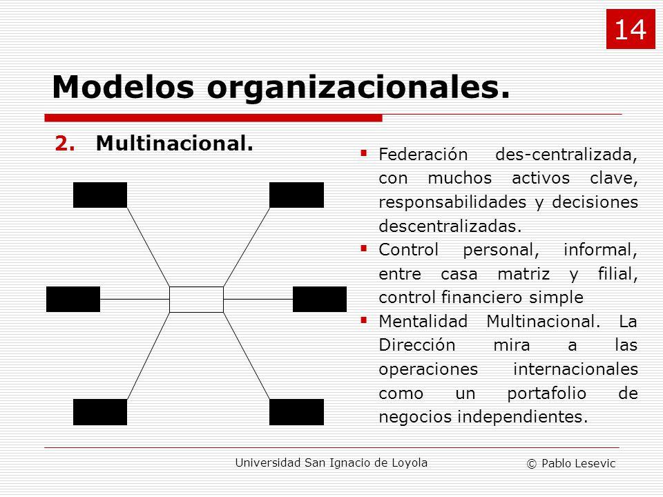 © Pablo Lesevic Universidad San Ignacio de Loyola 2.Multinacional. Federación des-centralizada, con muchos activos clave, responsabilidades y decision