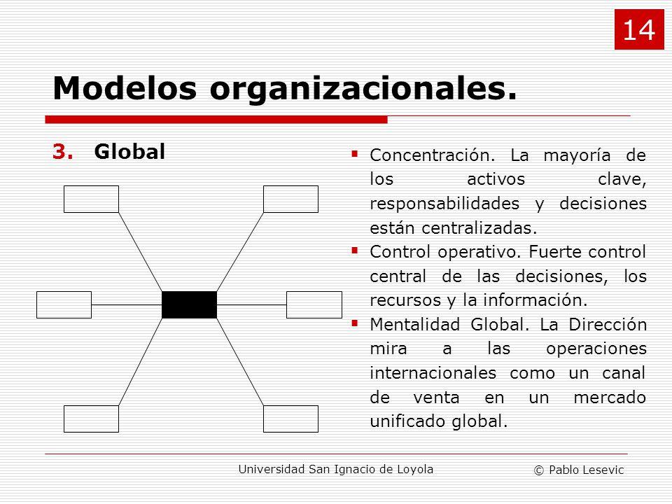 © Pablo Lesevic Universidad San Ignacio de Loyola 3.Global Concentración. La mayoría de los activos clave, responsabilidades y decisiones están centra