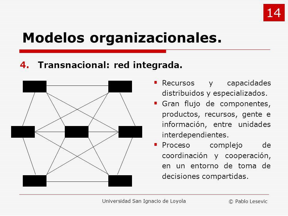 © Pablo Lesevic Universidad San Ignacio de Loyola 4.Transnacional: red integrada. Recursos y capacidades distribuidos y especializados. Gran flujo de