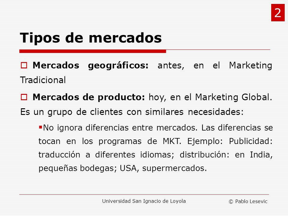 © Pablo Lesevic Universidad San Ignacio de Loyola Tipos de mercados Mercados geográficos: antes, en el Marketing Tradicional Mercados de producto: hoy