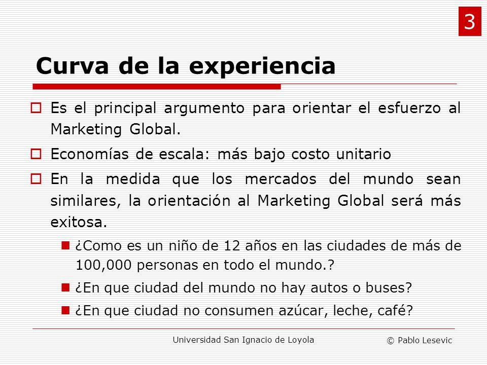 © Pablo Lesevic Universidad San Ignacio de Loyola Estandarización del MKT MIX Estandarización: Buscar tener un Marketing Mix estándar para todos los mercados Ej.