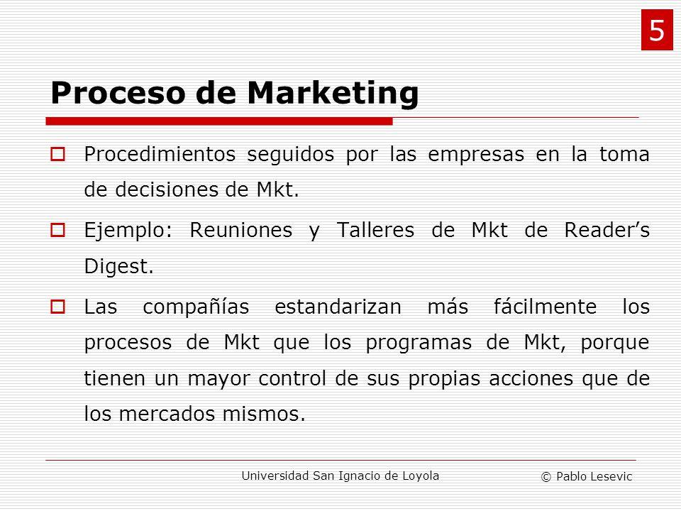 © Pablo Lesevic Universidad San Ignacio de Loyola Proceso de Marketing Procedimientos seguidos por las empresas en la toma de decisiones de Mkt. Ejemp
