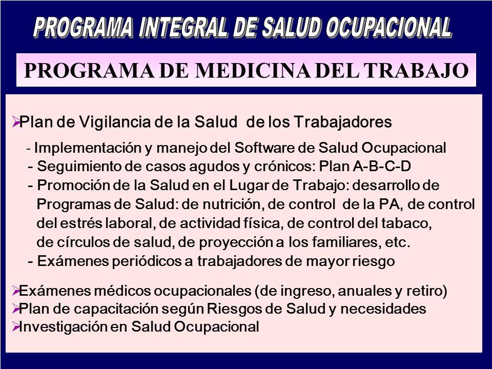 PROGRAMA DE MEDICINA DEL TRABAJO Plan de Vigilancia de la Salud de los Trabajadores - Implementación y manejo del Software de Salud Ocupacional - Segu