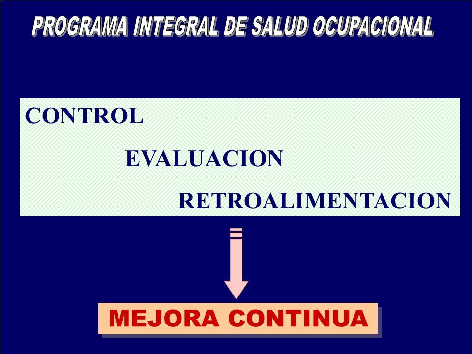 CONTROL EVALUACION RETROALIMENTACION MEJORA CONTINUA