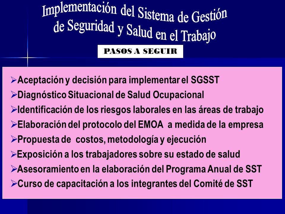 PASOS A SEGUIR Aceptación y decisión para implementar el SGSST Diagnóstico Situacional de Salud Ocupacional Identificación de los riesgos laborales en