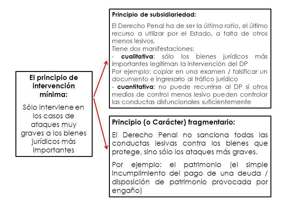 El principio de intervención mínima: Sólo interviene en los casos de ataques muy graves a los bienes jurídicos más importantes Principio de subsidiari