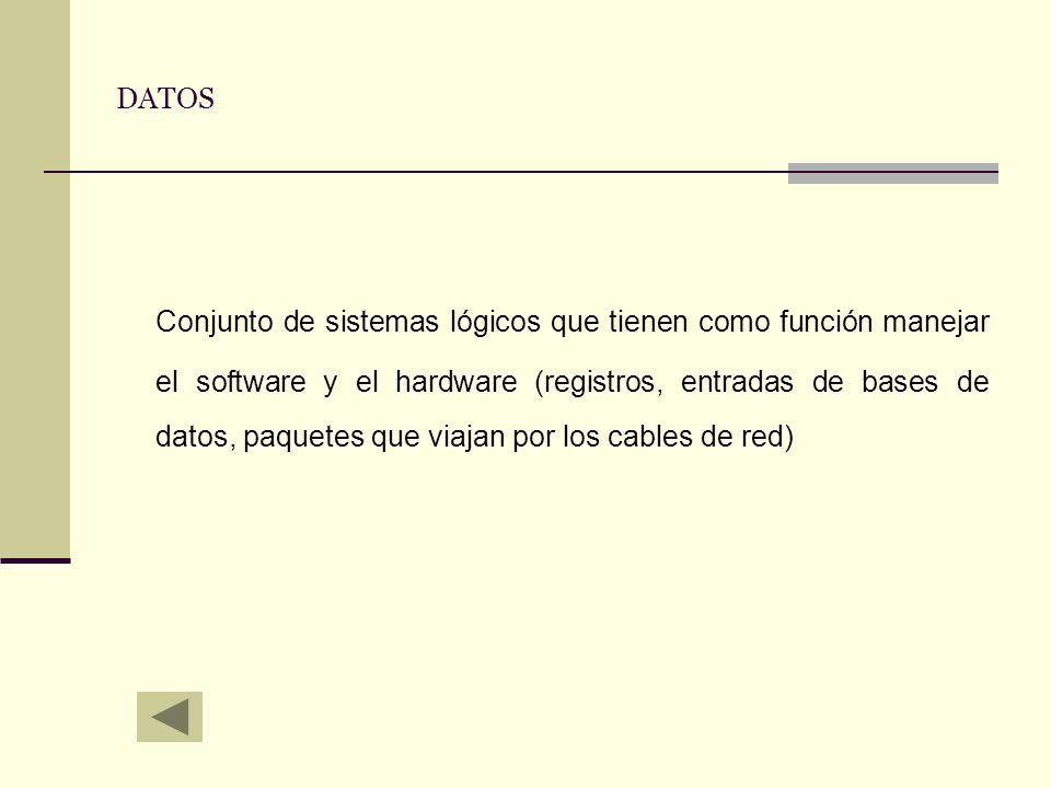 DATOS Conjunto de sistemas lógicos que tienen como función manejar el software y el hardware (registros, entradas de bases de datos, paquetes que viaj