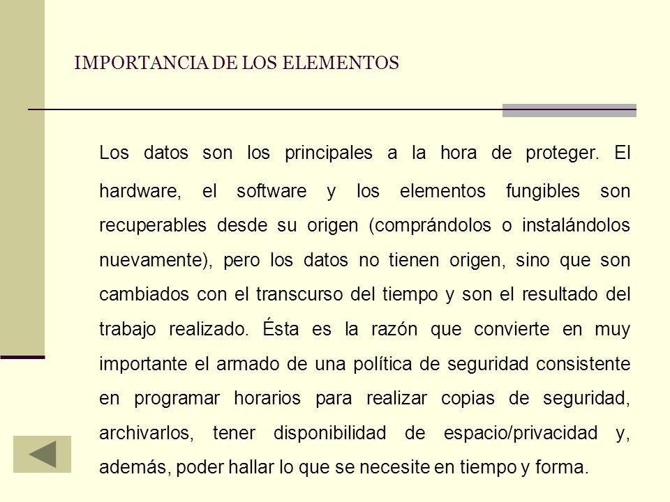 IMPORTANCIA DE LOS ELEMENTOS Los datos son los principales a la hora de proteger. El hardware, el software y los elementos fungibles son recuperables