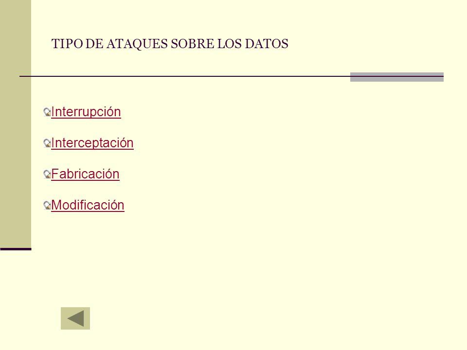 TIPO DE ATAQUES SOBRE LOS DATOS Interrupción Interceptación Fabricación Modificación