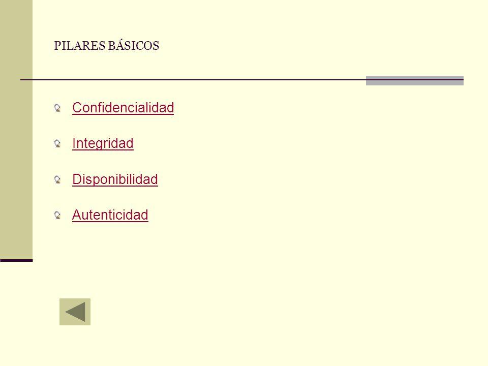 PILARES BÁSICOS Confidencialidad Integridad Disponibilidad Autenticidad