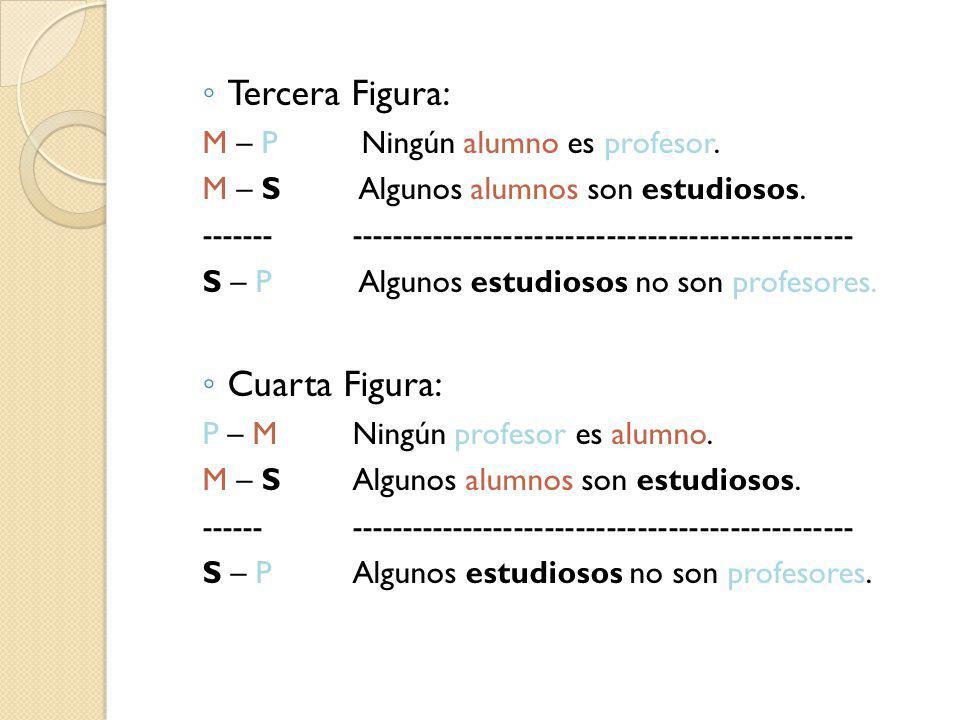 Tercera Figura: M – P Ningún alumno es profesor. M – S Algunos alumnos son estudiosos. -------------------------------------------------------- S – P