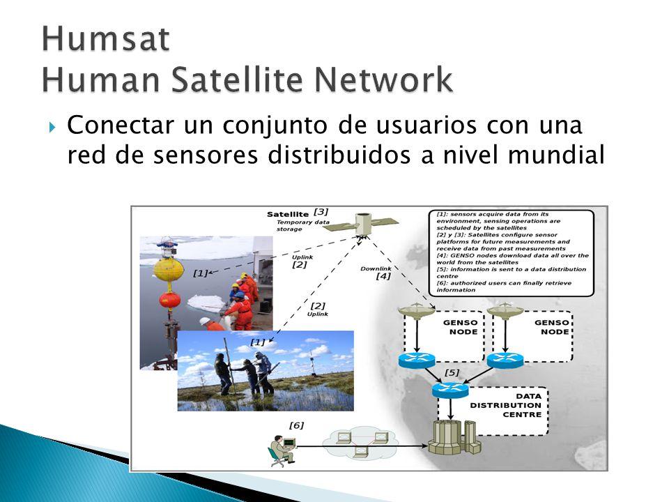 Conectar un conjunto de usuarios con una red de sensores distribuidos a nivel mundial