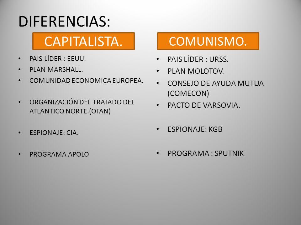 DIFERENCIAS: PAIS LÍDER : EEUU. PLAN MARSHALL. COMUNIDAD ECONOMICA EUROPEA. ORGANIZACIÓN DEL TRATADO DEL ATLANTICO NORTE.(OTAN) ESPIONAJE: CIA. PROGRA