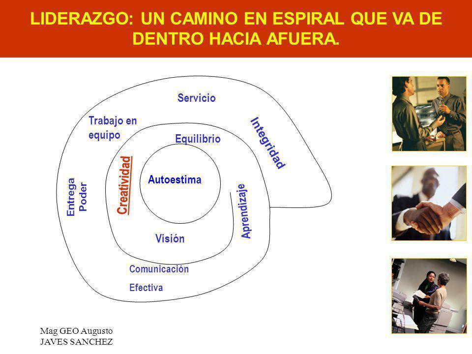 Mag GEO Augusto JAVES SANCHEZ 15 LIDERAZGO: UN CAMINO EN ESPIRAL QUE VA DE DENTRO HACIA AFUERA. Autoestima Visión Creatividad Equilibrio Aprendizaje C