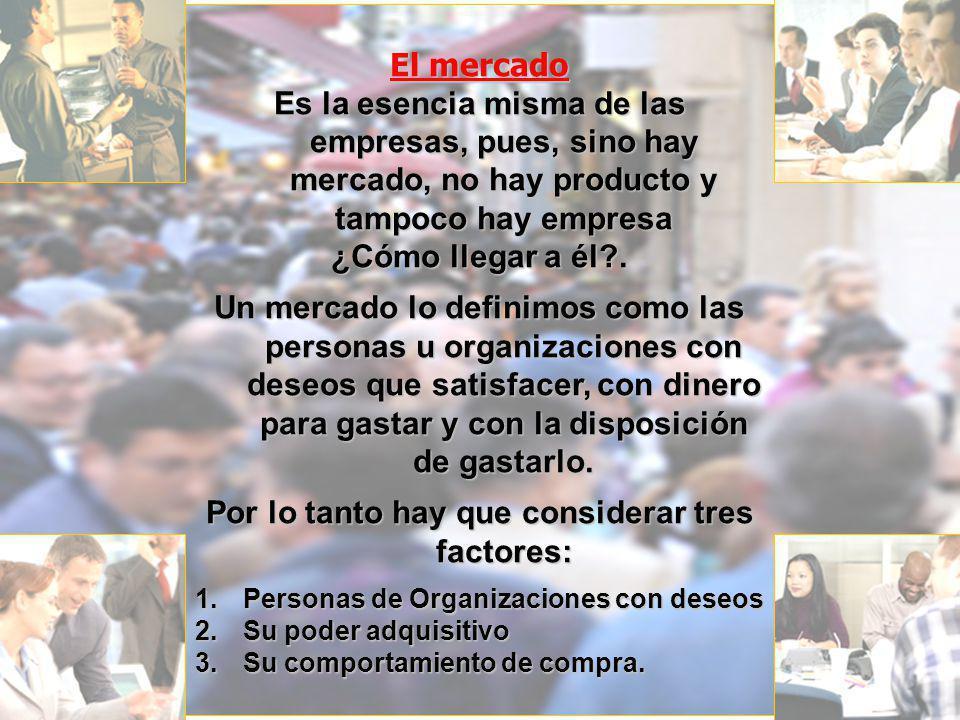 Mag GEO Augusto JAVES SANCHEZ 17 El mercado Es la esencia misma de las empresas, pues, sino hay mercado, no hay producto y tampoco hay empresa ¿Cómo l