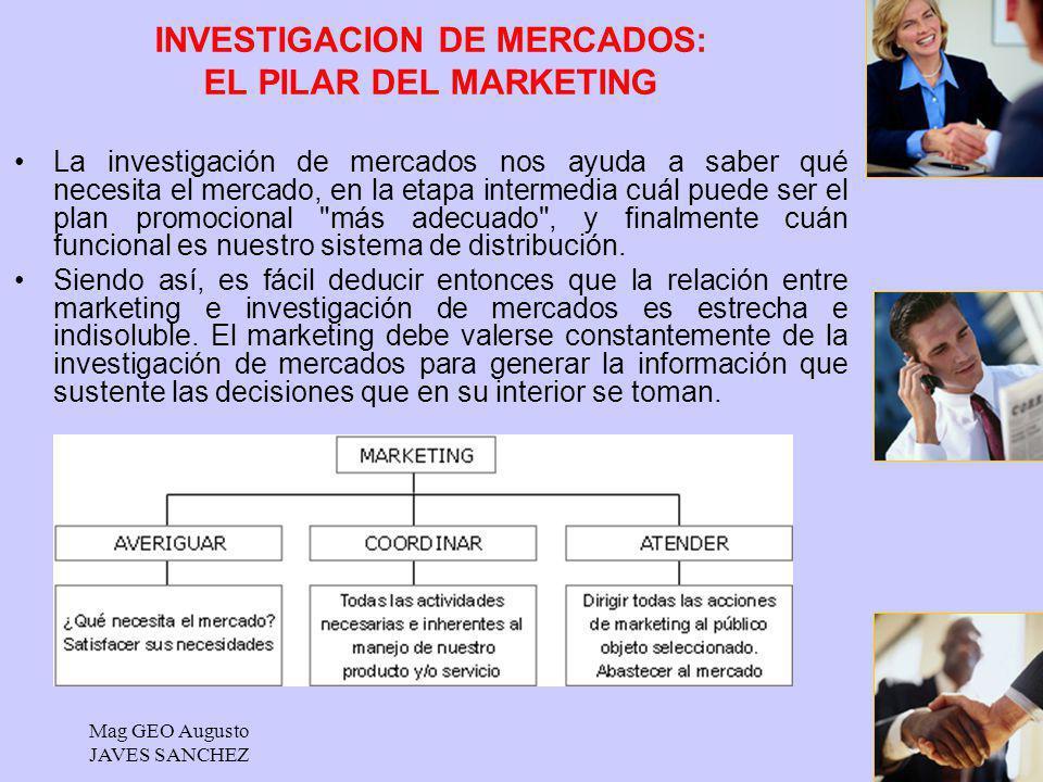 Mag GEO Augusto JAVES SANCHEZ 18 INVESTIGACION DE MERCADOS: EL PILAR DEL MARKETING La investigación de mercados nos ayuda a saber qué necesita el merc