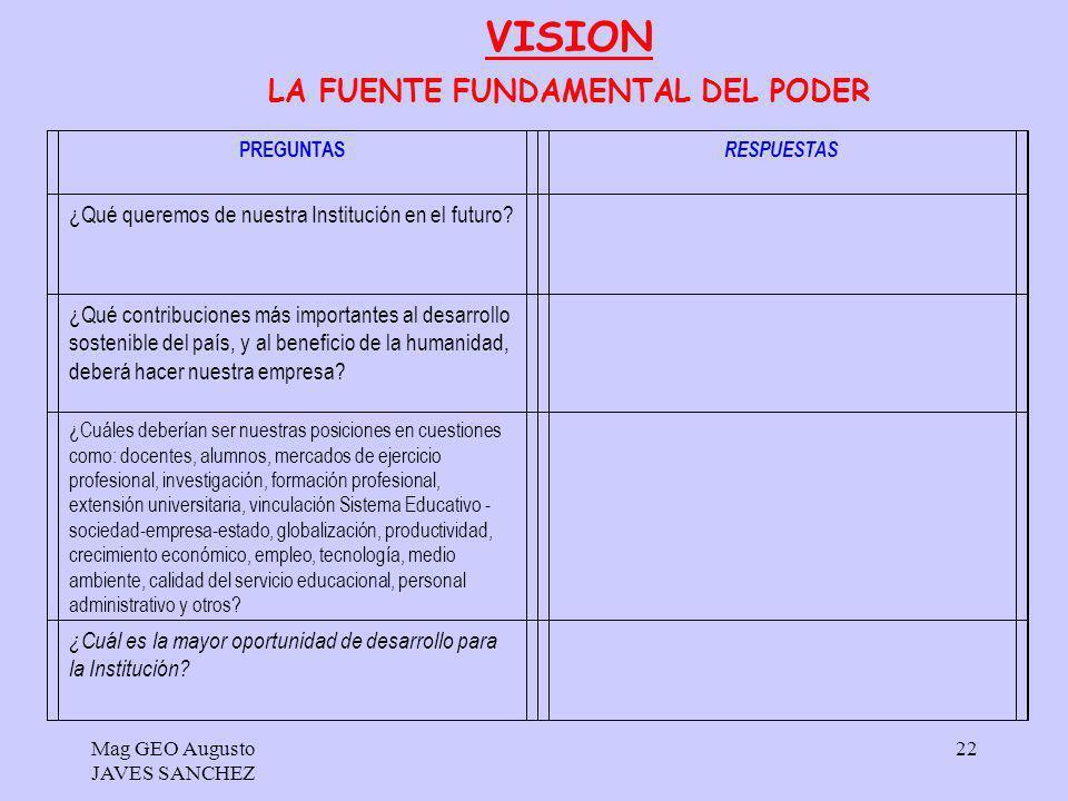 Mag GEO Augusto JAVES SANCHEZ 22 PREGUNTAS RESPUESTAS ¿Qué queremos de nuestra Institución en el futuro? ¿Qué contribuciones más importantes al desarr