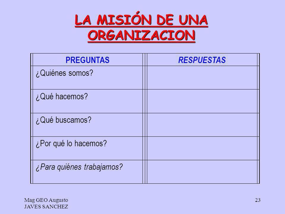 Mag GEO Augusto JAVES SANCHEZ 23 PREGUNTAS RESPUESTAS ¿Quiénes somos? ¿Qué hacemos? ¿Qué buscamos? ¿Por qué lo hacemos? ¿Para quiénes trabajamos? LA M