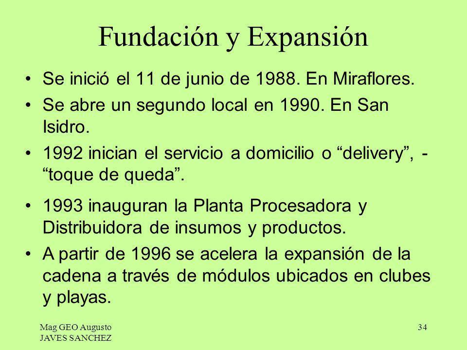 Mag GEO Augusto JAVES SANCHEZ 34 Fundación y Expansión Se inició el 11 de junio de 1988. En Miraflores. Se abre un segundo local en 1990. En San Isidr