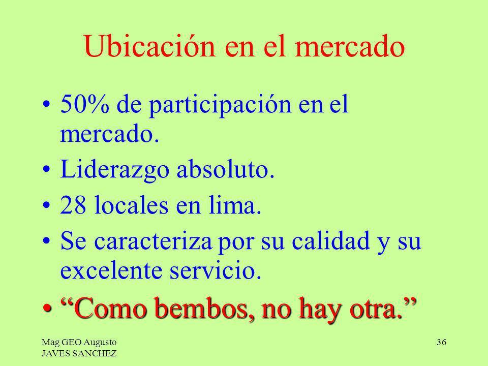 Mag GEO Augusto JAVES SANCHEZ 36 Ubicación en el mercado 50% de participación en el mercado. Liderazgo absoluto. 28 locales en lima. Se caracteriza po