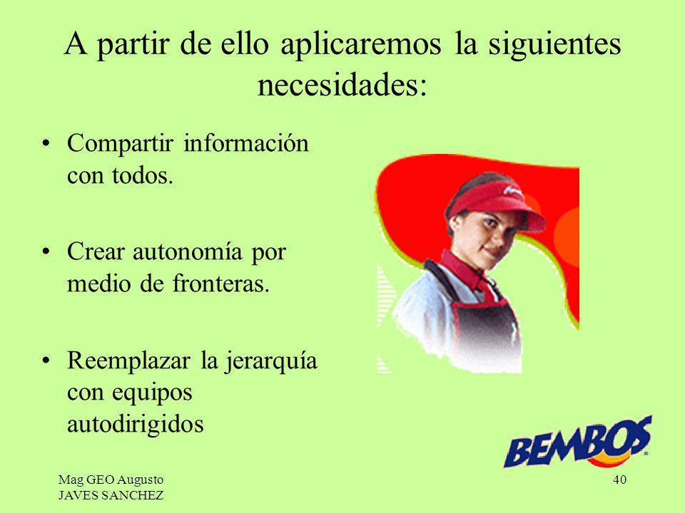 Mag GEO Augusto JAVES SANCHEZ 40 A partir de ello aplicaremos la siguientes necesidades: Compartir información con todos. Crear autonomía por medio de